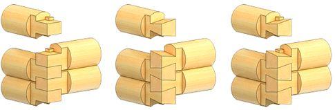 метод рубки ласточкин хвост
