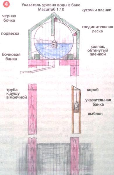 указатель уровня воды в баке