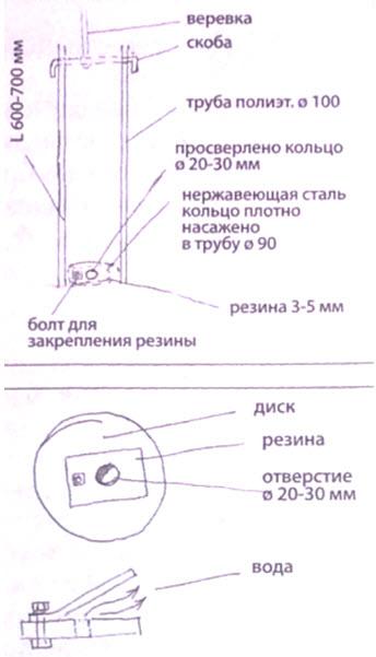 бурение скважин